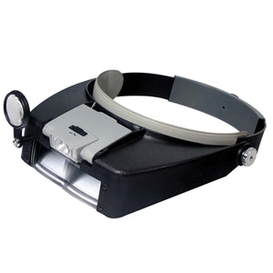 TO-HEADMAGNIFIER