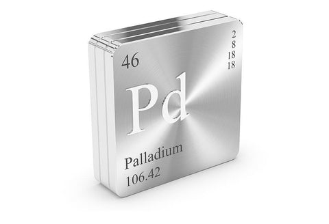 Hypoallergenic Palladium upgrade for White Gold