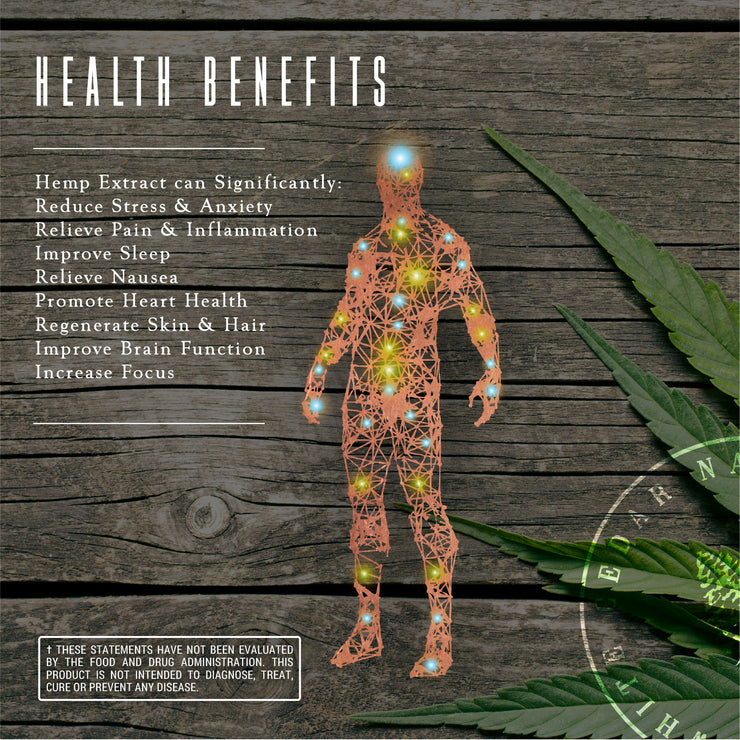 Organic Full-Spectrum Hemp Extract Oil. Cinnamint (100MG) - White Cedar Naturals -  Hemp CBD oil for Pain Relief