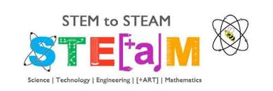 STEM & STEAM LEARNING KITS