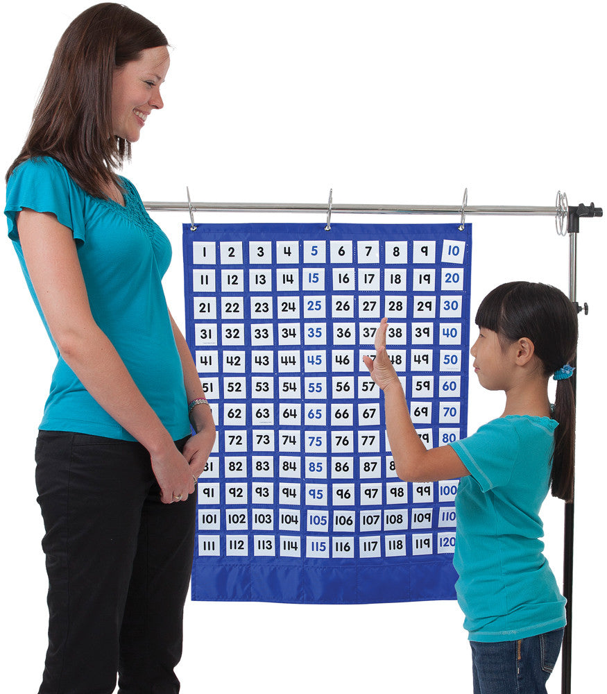 Numbers 1-120 Board Pocket Chart