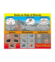 Rocks are Made of Minerals