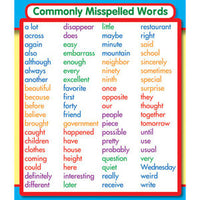 Commonly Misspelled Words Sticker Pack