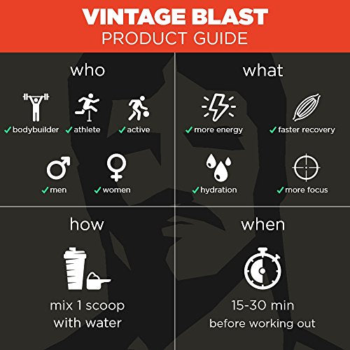 VINTAGE BLAST Pre Workout - Two-Stage Energy Supplement for Men and Women, Blueberry Lemonade, 305 Gram Powder