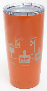 "Yeti Rambler 20oz with ""Brewing Process"" graphic"