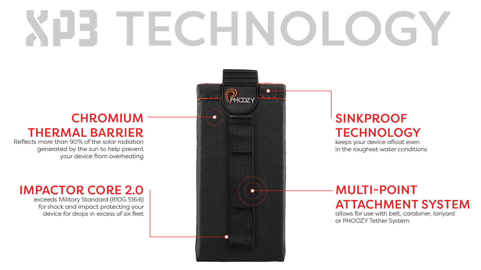 sale retailer f858e 91f78 Protect Your Phone From The Elements | PHOOZY