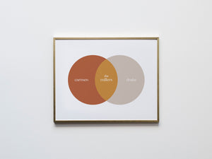 Custom Venn Diagram Print