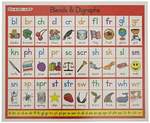 "Childcraft Class Literacy Charts Blends and Digraphs, 9"" W x 11"" H (Set of 25)"