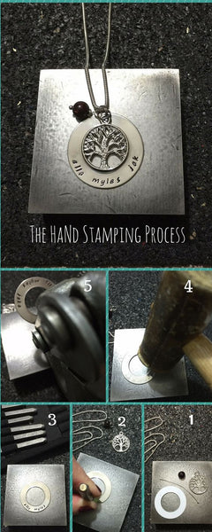 The hand stamping process