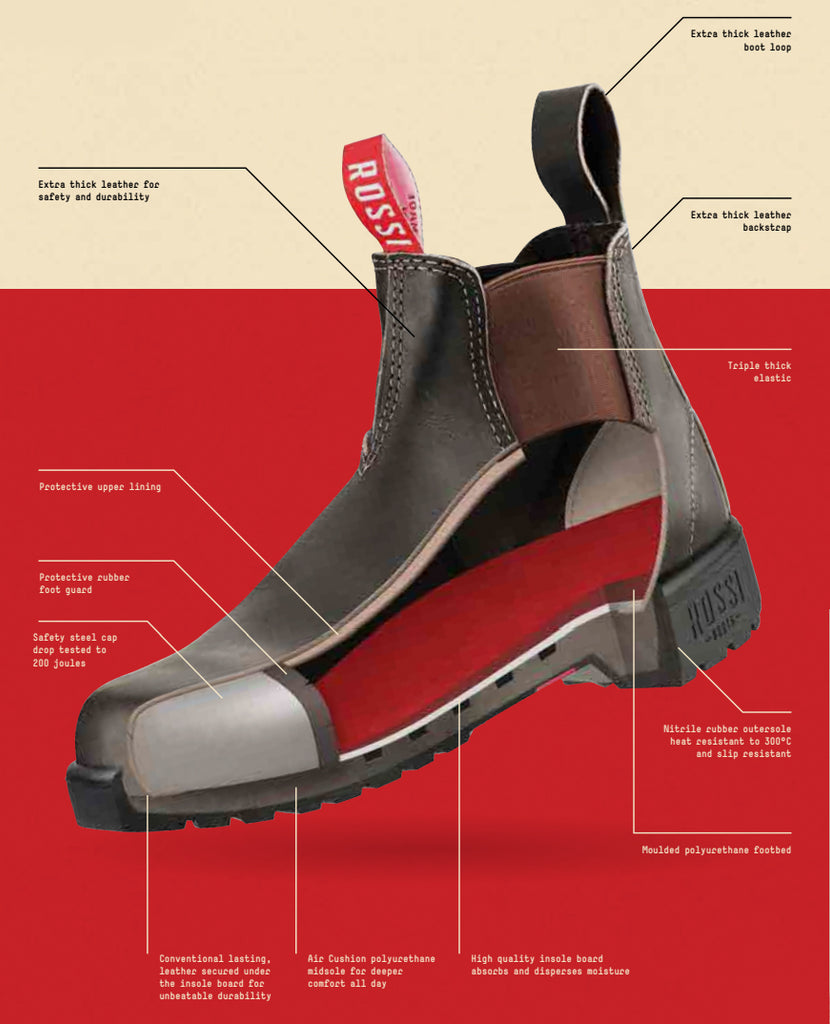 More About Our Rossi Work Boots