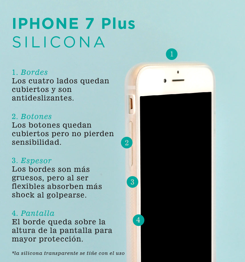 Cuadrillé - Carcasa iPhone 7 Plus y iPhone 8 Plus