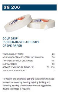 Shurtape GG 200 Doublesided Golf Grip Tape-TapeMonster