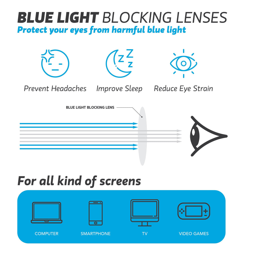 OM010 - Blue Light Blocking Duo Frame W/ Snap Lens and 1-color imprint