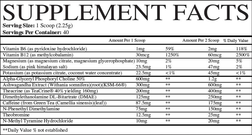Konnect Focus Agent Biohacking Supplement Ingredients