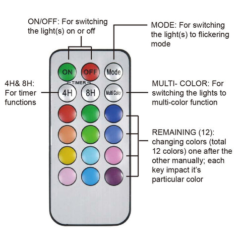 x Remote Control Replacement for Multi Color Flame