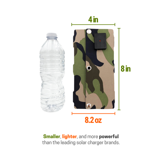Solar Camp – Solympic Camo – Portable, Waterproof, Flexible Folding Solar USB Charger with CIGS Solar Panels – 5V 10W Dual USB Charging Ports – for Quickly Charging Electronic Devices (Camo)