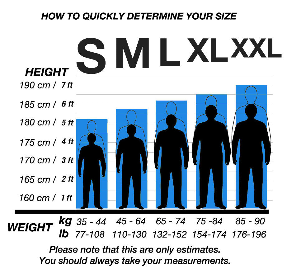 How to Quickly Determine Your Size