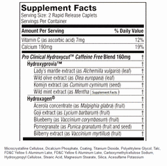Hydroxycut Clinical - 90 Caps