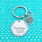 Mum & Grandparent Gifts - Established Personalised Name Keyring (dedicate it to a person of your choosing!)