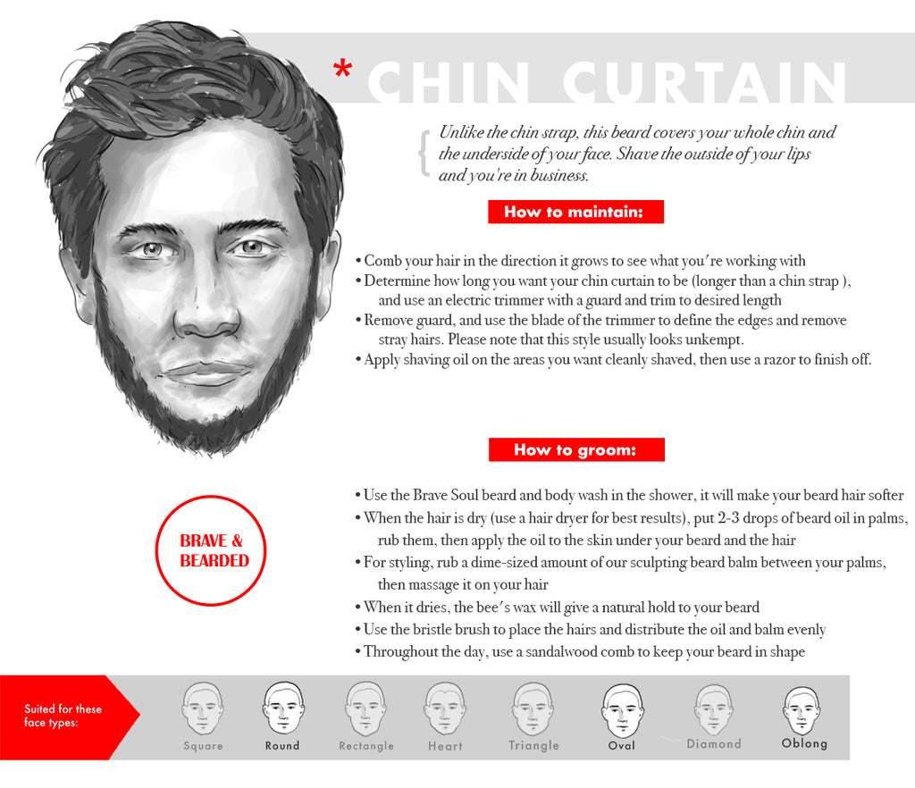 Short beard styles for oval faces - Chin curtain