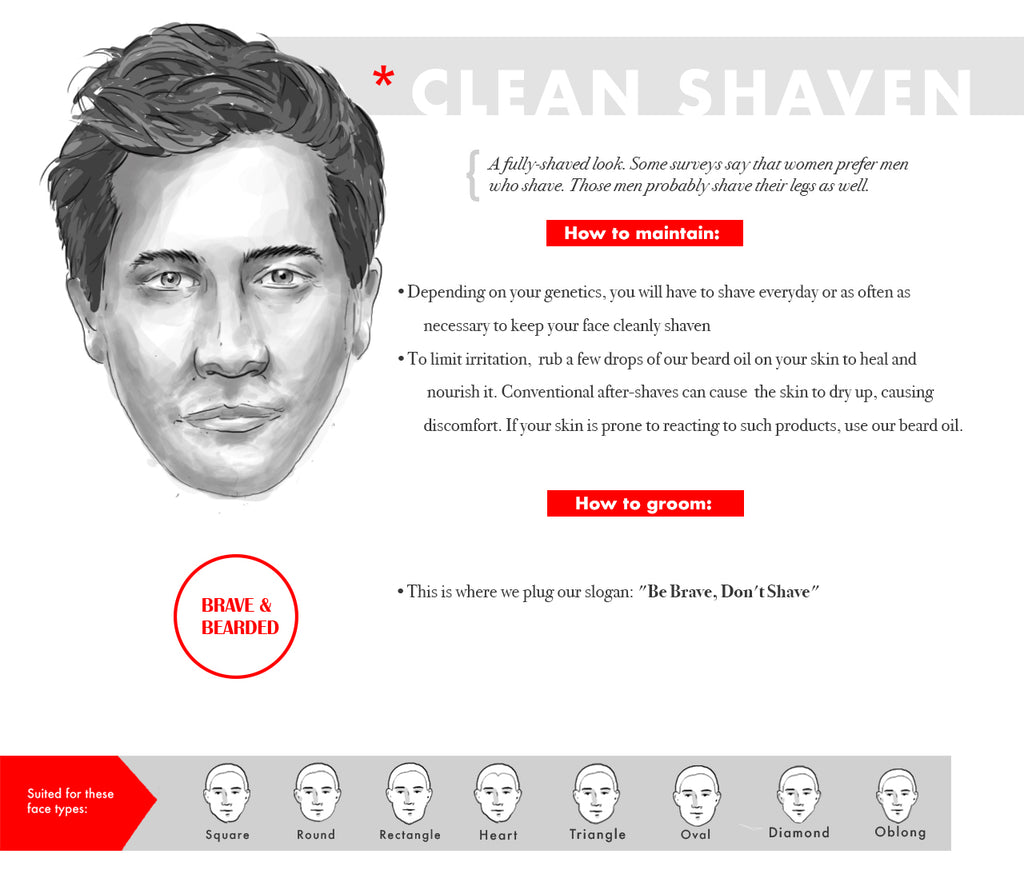 Man with clean shaven face