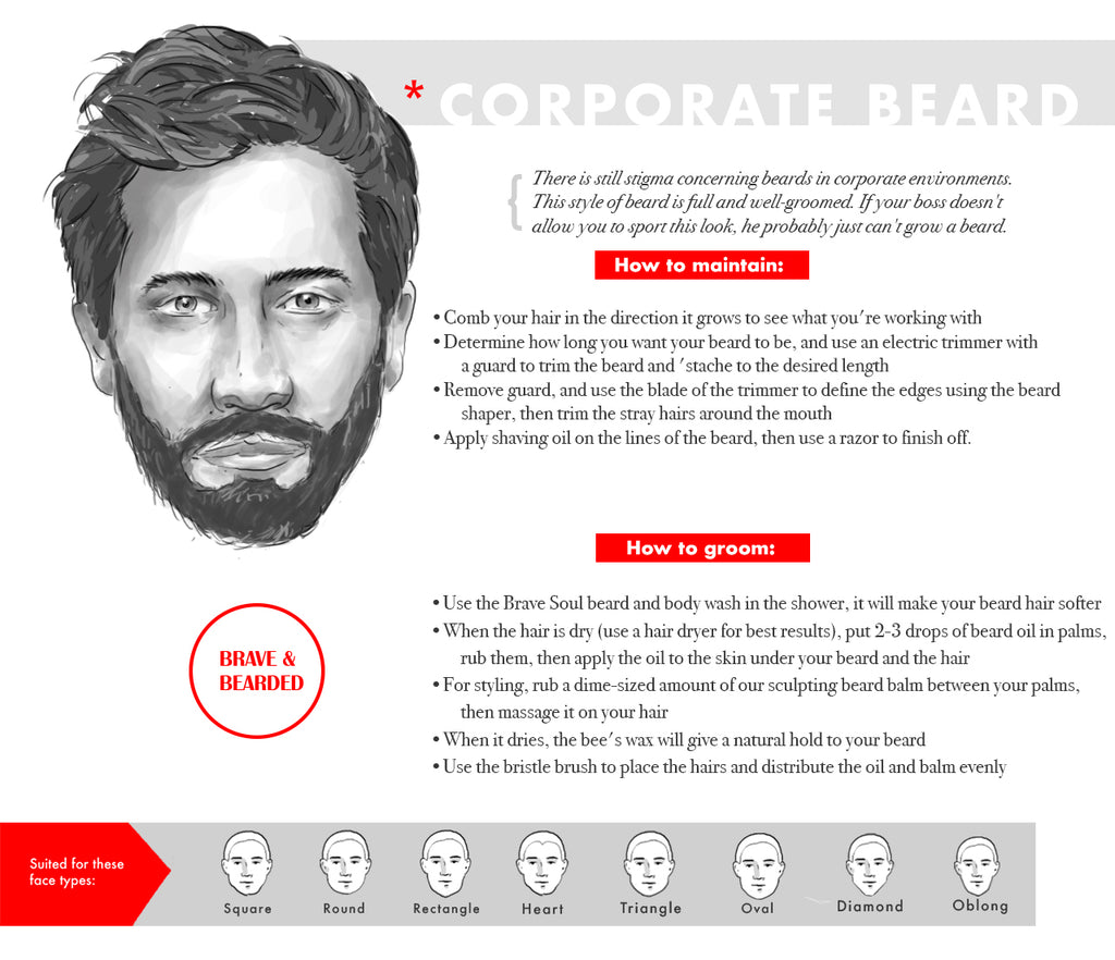 Man with corporate beard style