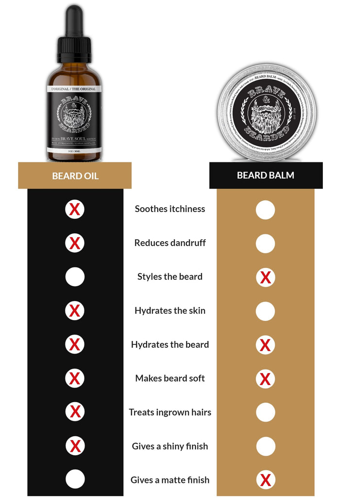 Main Differences Between Beard Balm and Beard Oil