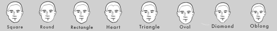 Different types of faces
