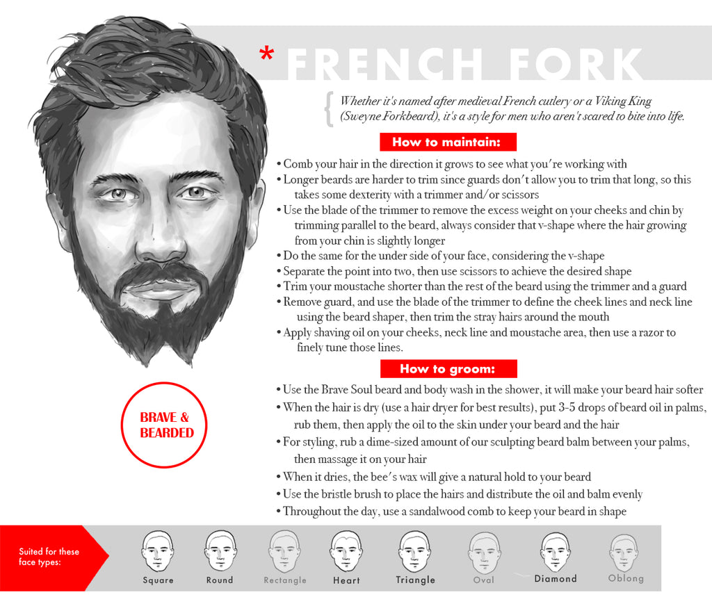 Man with French fork beard style
