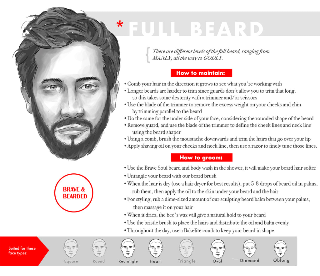 Medium beard styles for oval faces - Full beard
