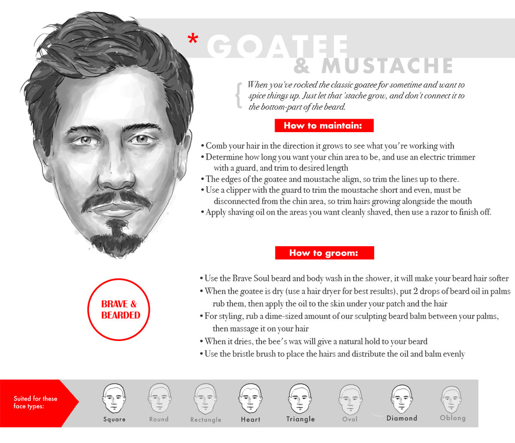 Man with goatee and mustache beard style