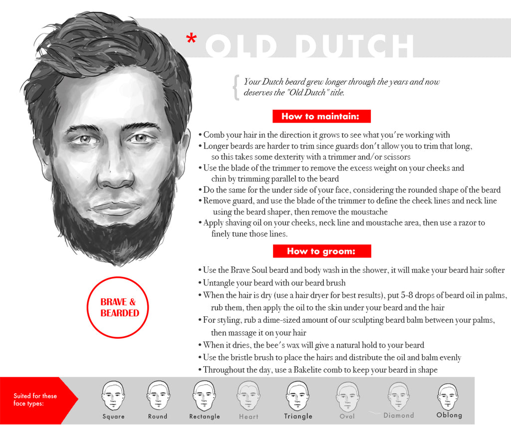 Man with old dutch beard style