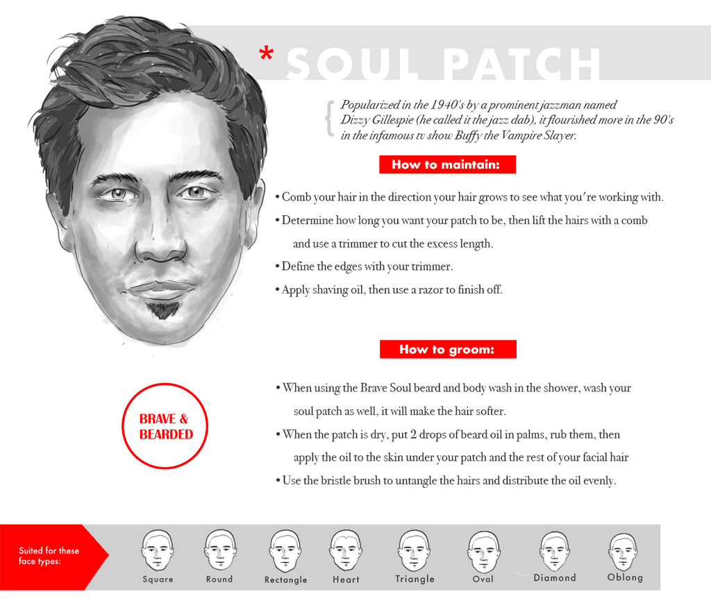 Short beard styles for oval faces - Soul Patch
