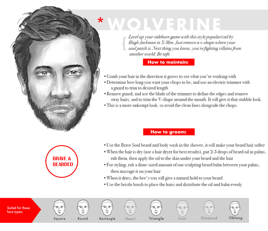 Man with Wolverine beard style