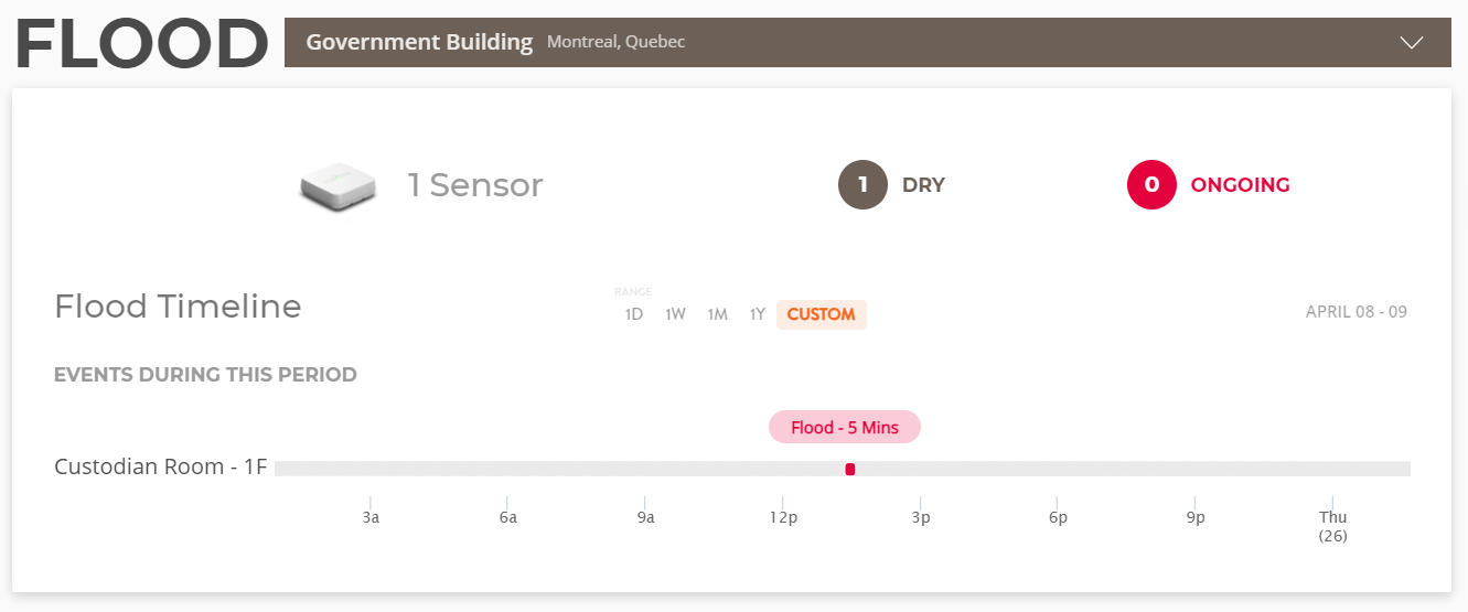 All water damage events are automatically logged in the Building Insights Dashboard