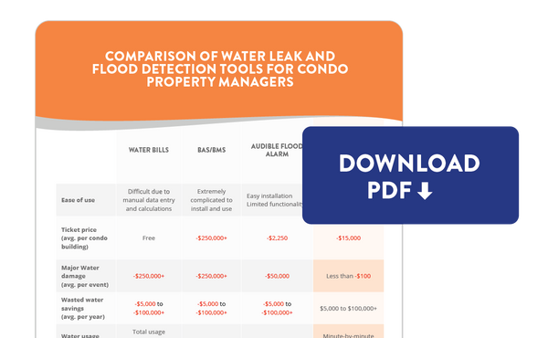 Comparison table of water leak detection tools for property managers