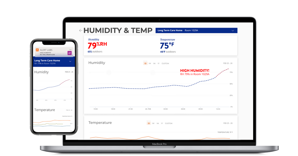 Monitoring of temperature and humidity with instant alerts   Building Insights Platform