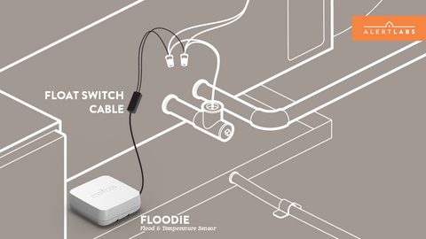 A/C float switch cable drawing with Floodie flood sensor on air handler