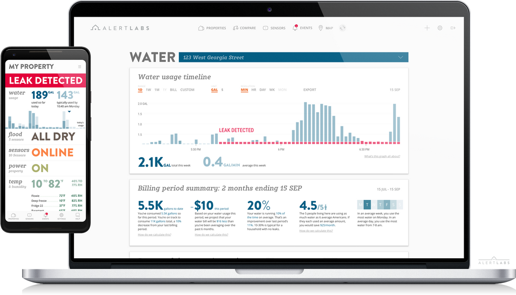 Water Usage Monitoring with Alert Labs Building Insights Dashboard