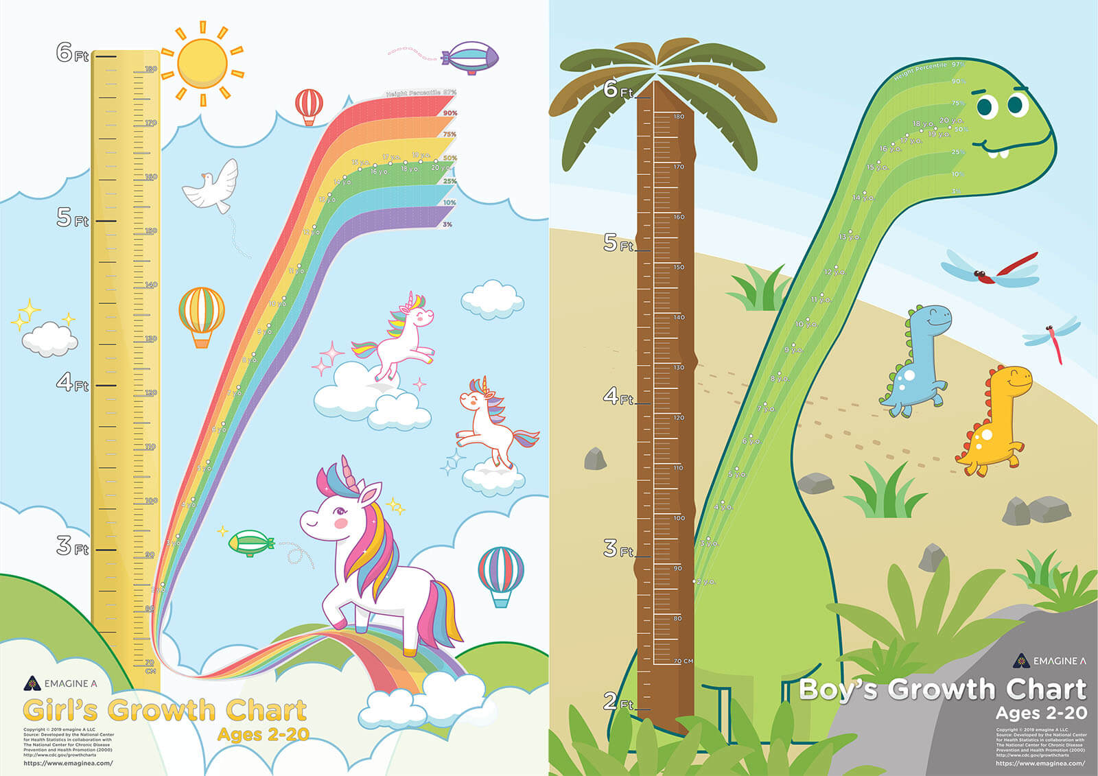 Growth Charts - Reading Beyond Average Height
