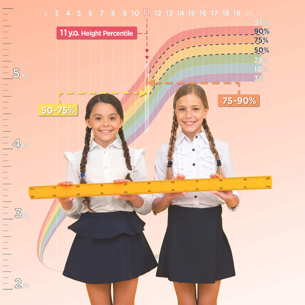 Height Percentile Growth Chart for Kids