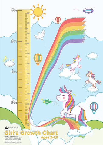 Unicorn Percentile Growth Chart Girls