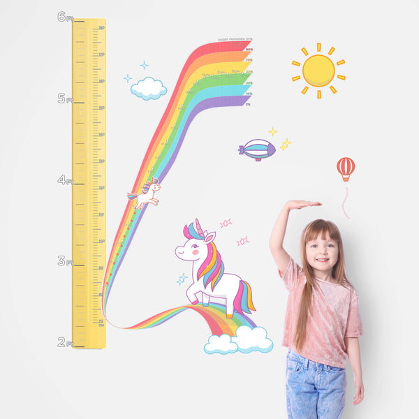 emagine A Unicorn pony percentile growth chart for girls