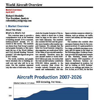 Market Overview: World Aircraft