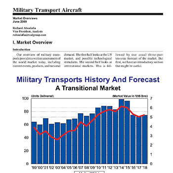 Market Overview: Military Transport Aircraft