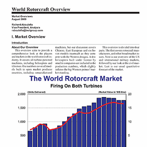 Market Overview: World Rotorcraft