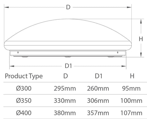 Super Bright Led Ceiling Lights Canada 15w 6000k Stair