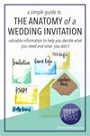 A SIMPLE GUIDE TO THE ANATOMY OF A WEDDING INVITATION | VALUABLE INFORMATION TO HELP YOU DECIDE WHAT YOU NEED AND WHAT YOU DON'T