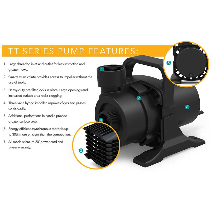 Tidal Wave3 TT-Series Fountain Pump - Model TT1500, TT2000, TT3000 - by Atlantic Water Gardens