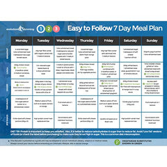 7 Day Meal Guide